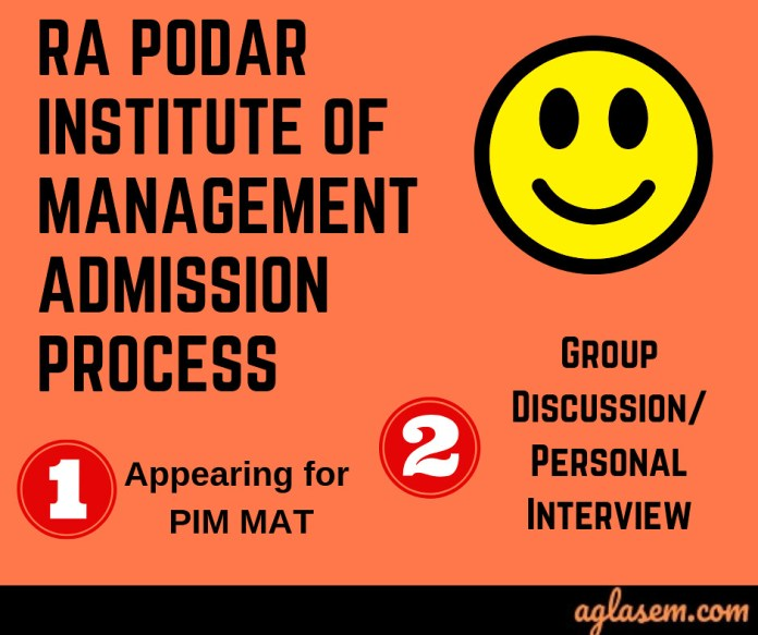 PIM MAT 2019 Admission Process