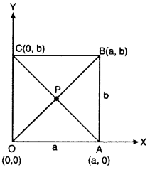 RBSE Solutions for Class 10 Maths Chapter 9 Co-ordinate Geometry 4Q.11.1
