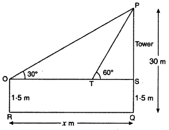 RBSE Solutions for Class 10 Maths Chapter 8 Height and Distance Q.18.1