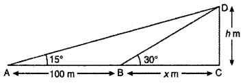 RBSE Solutions for Class 10 Maths Chapter 8 Height and Distance Q.15.1