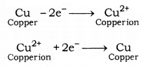 Metals and Non-metals Class 10 Notes Science Chapter 3 54