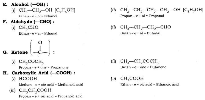 Carbon and its Compounds Class 10 Notes Science Chapter 4 20