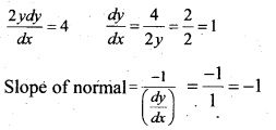 Plus Two Maths Chapter Wise Previous Questions Chapter 6 Application of Derivatives