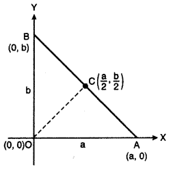 RBSE Solutions for Class 10 Maths Chapter 9 Co-ordinate Geometry Q.18.1