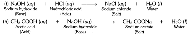 NCERT Solutions for Class 10 Science Chapter 2 Textbook Chapter End Questions Q14
