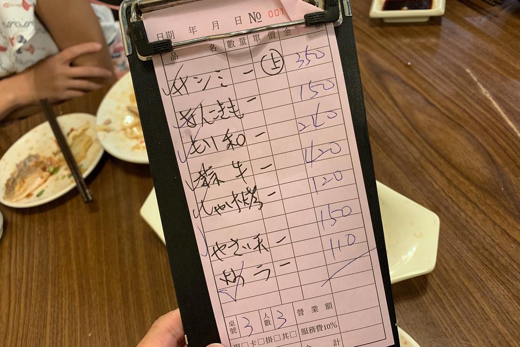 板橋-東野日本料理 @ 文仔不宅 只是居家 :: 痞客邦