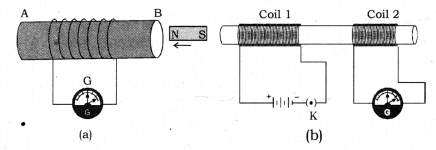 Magnetic Effects of Electric Current Class 10 Notes Science Chapter 13 12