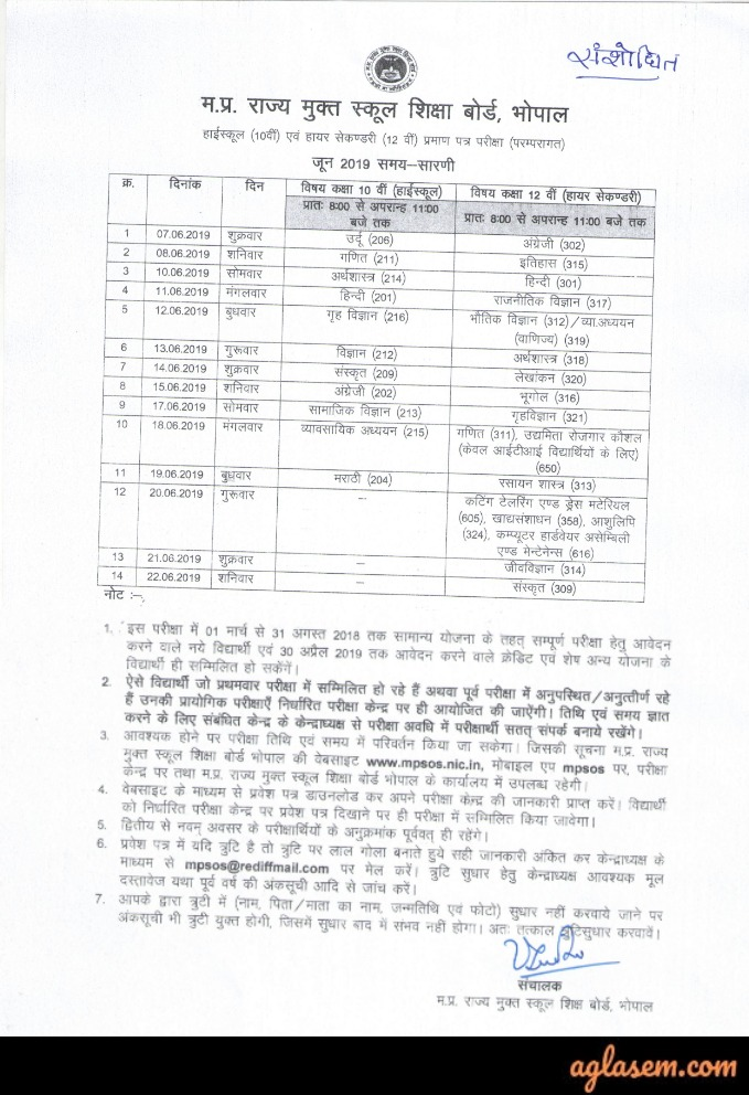 MPSOS 12th Time Table June 2019