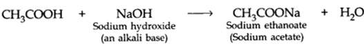 carbon and its compounds class 10 notes pdf