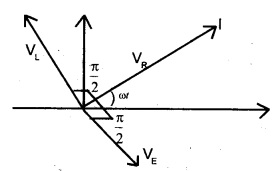 Plus Two Physics Chapter Wise Previous Questions Chapter 7 Alternating Current 2