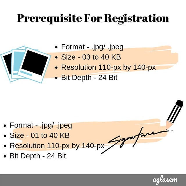 Prerequisite for the UPSC CAPF Registration 2019