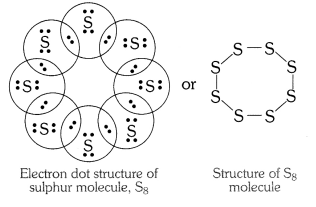 NCERT Solutions for Class 10 Science Chapter 4 Intext Questions p60 q2