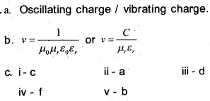 Plus Two Physics Chapter Wise Previous Questions Chapter 8 Electromagnetic Waves 6