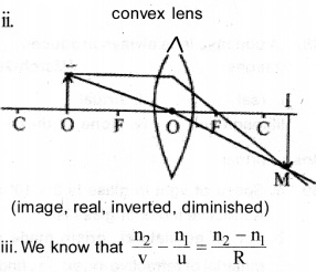 Plus Two Physics Chapter Wise Previous Questions Chapter 9 Ray Optics and Optical Instruments 7