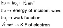 Plus Two Physics Chapter Wise Previous Questions Chapter 11 Dual Nature of Radiation and Matter 6