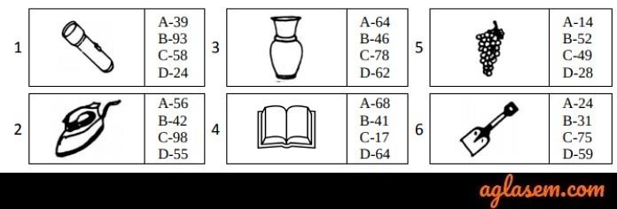RRB ALP Memory Test Answer 1