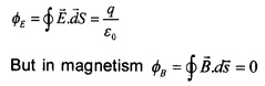 Plus Two Chemistry Chapter Wise Questions and Answers Chapter 6 Electromagnetic Induction 3