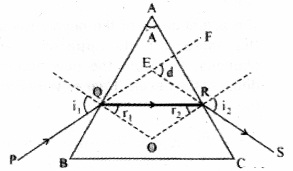 Plus Two Physics Chapter Wise Previous Questions Chapter 9 Ray Optics and Optical Instruments