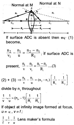Plus Two Physics Chapter Wise Previous Questions Chapter 9 Ray Optics and Optical Instruments 8
