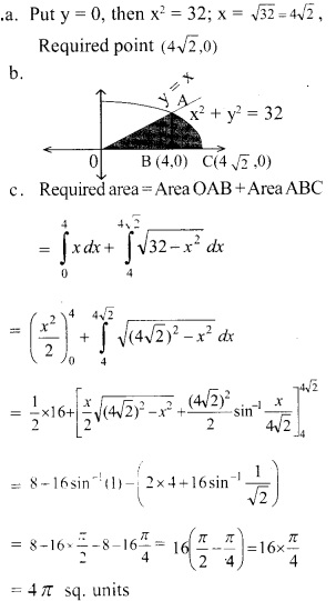Plus Two Maths Chapter Wise Previous Questions Chapter 8 Application of Integrals 10