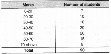 NCERT Solutions for Class 9 Maths Chapter 15 Probability Ex 15.1 Q6