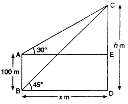 RBSE Solutions for Class 10 Maths Chapter 8 Height and Distance 3Q.6.1