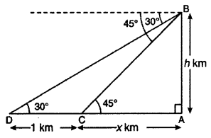 RBSE Solutions for Class 10 Maths Chapter 8 Height and Distance Q.20