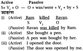 RBSE Class 6 English Grammar Passive Voice 4