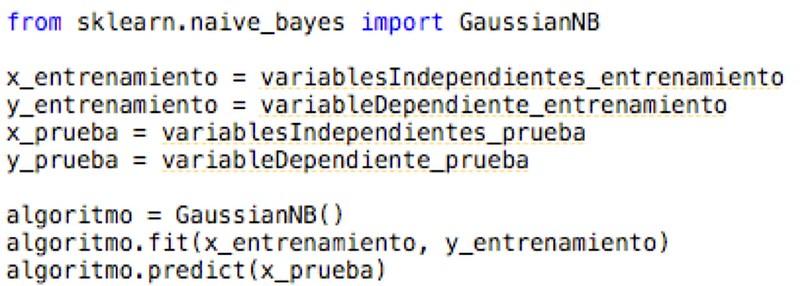 Naive Bayes scikit 2