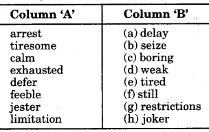 RBSE Class 9 English Grammar Antonyms and Synonyms 14