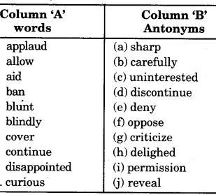 RBSE Class 9 English Grammar Antonyms and Synonyms 5