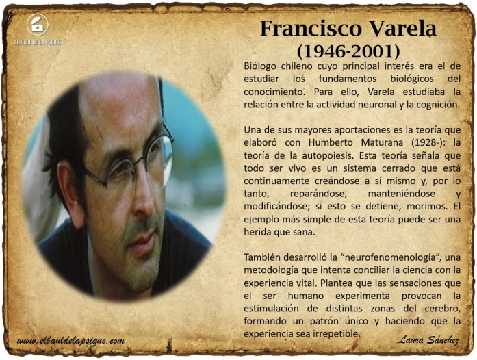 Francisco Varela