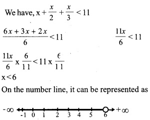 HSSlive Plus One Maths Chapter Wise Questions and Answers Chapter 6 Linear Inequalities 20