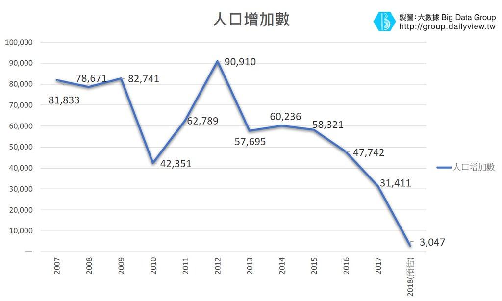 2019全球出生率 臺灣「世界倒數第一」 | HSSSZN 讚新聞