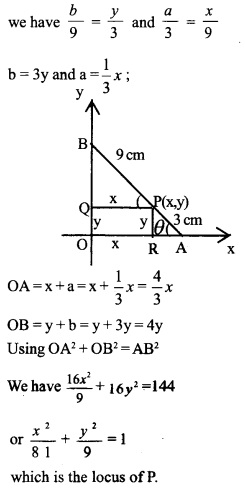HSSlive Plus One Maths Chapter Wise Questions and Answers Chapter 11 Conic Sections 31