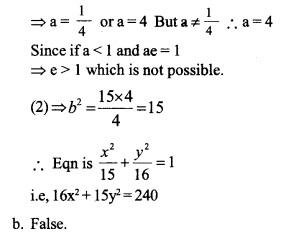 HSSlive Plus One Maths Chapter Wise Questions and Answers Chapter 11 Conic Sections 21
