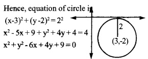 HSSlive Plus One Maths Chapter Wise Questions and Answers Chapter 11 Conic Sections 7