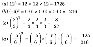 Cubes and Cube Roots NCERT Extra Questions for Class 8 Maths Q1