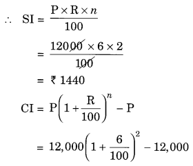 NCERT Solutions for Class 8 Maths Chapter 8 Comparing Quantities Ex 8.3 Q4