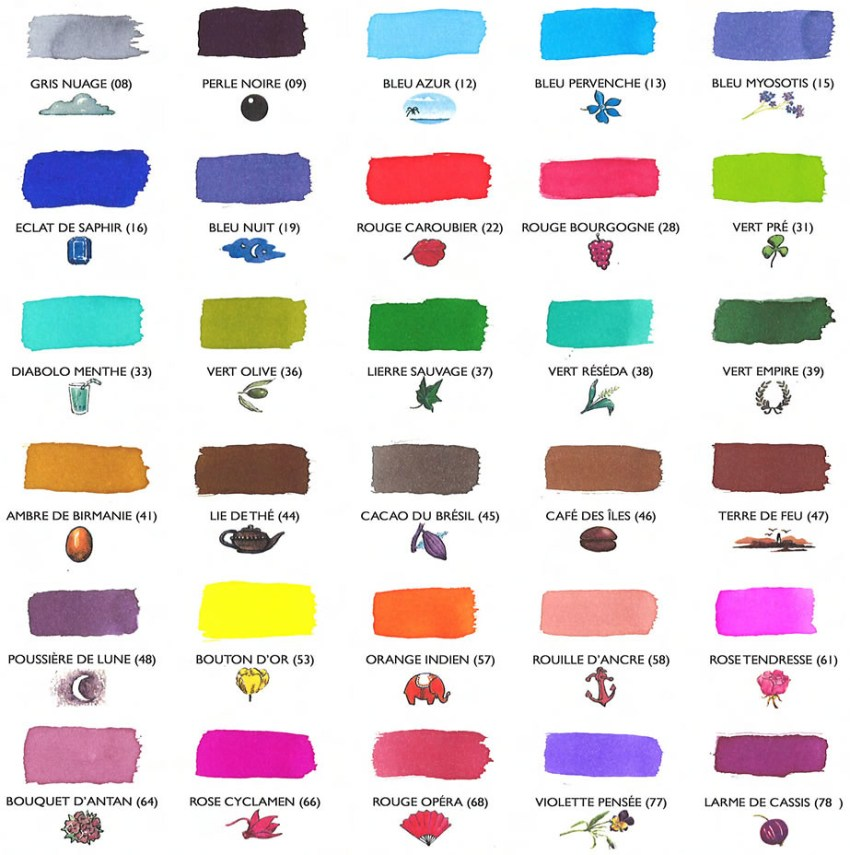 Fountain pen ink swatches