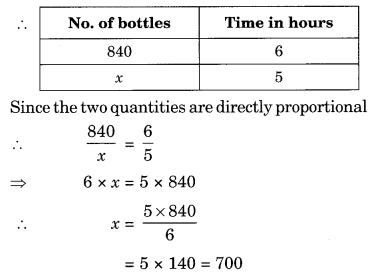 NCERT Solutions for Class 8 Maths Chapter 13 Direct and Inverse Proportions Q4
