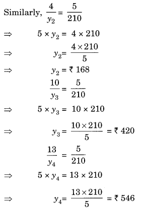 Direct and Inverse Proportions Class 8 Extra Questions Maths Chapter 13 Q12.2