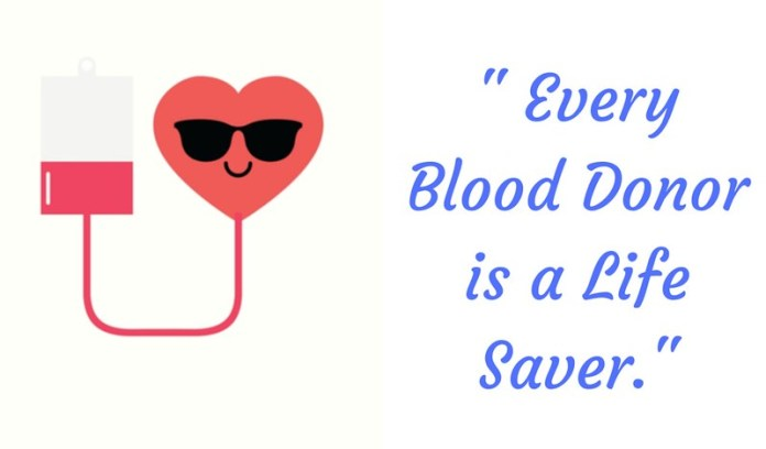 world blood donor day 2019 quotes