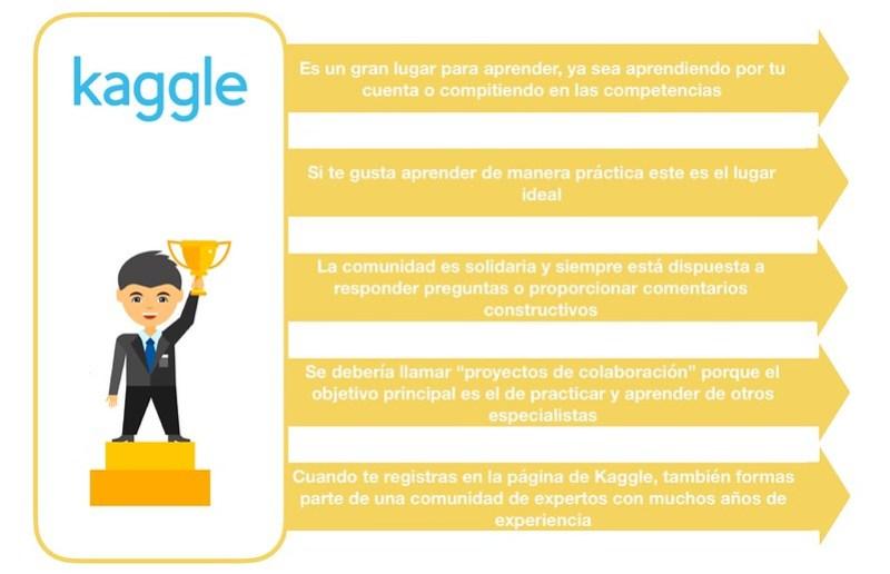 Todo lo que tienes que saber de Kaggle 1