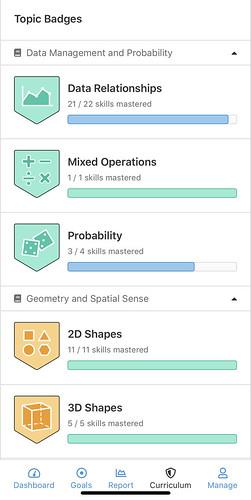 Prodigy Maths