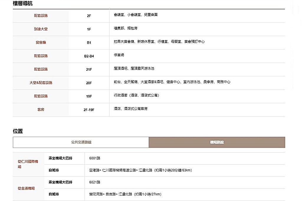 Novotel Ambassador Seoul Dongdaemun Hotels & Residences Floors