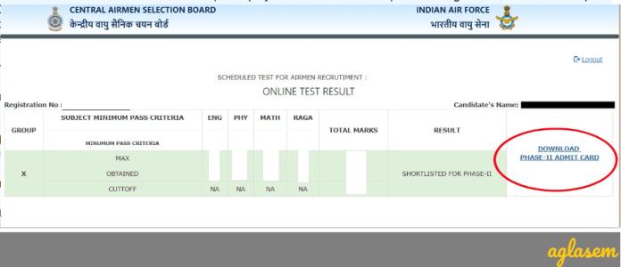 IAF Result