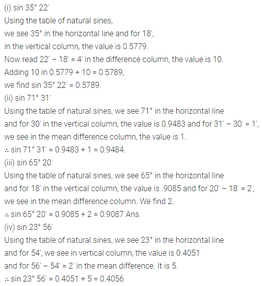 ML Aggarwal Class 10 Solutions for ICSE Maths Chapter 19 Trigonometric Tables Ex 19 Q1