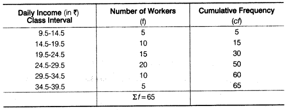 Statistics for Economics Class 11 NCERT Solutions Chapter 5 Measures of Central Tendency 13