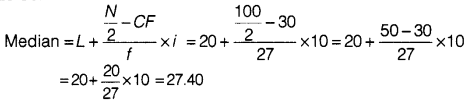 Statistics for Economics Class 11 NCERT Solutions Chapter 5 Measures of Central Tendency 4